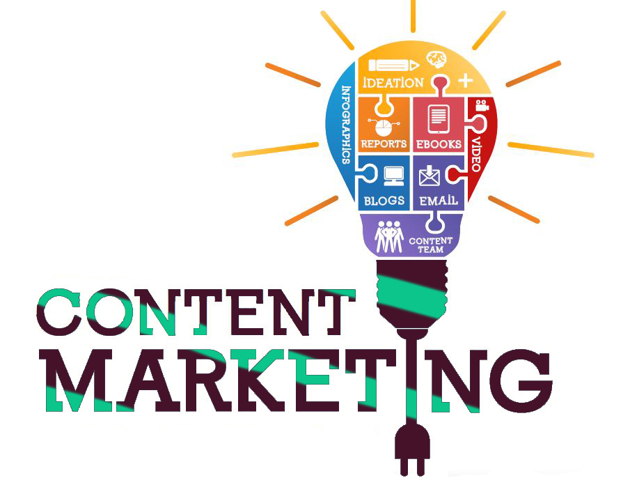 image-showing-different-aspects-of-content-marketing